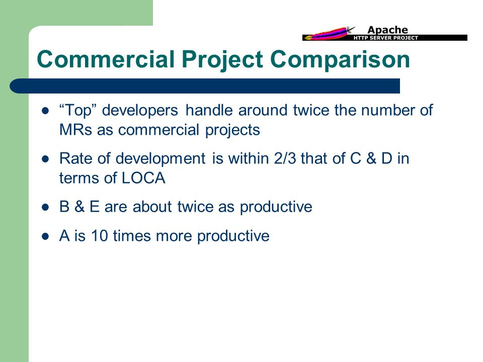 Commercial Project Comparison Top developers handle around twice the number of MRs as commercial projects Rate of development is within 2/3 that of C