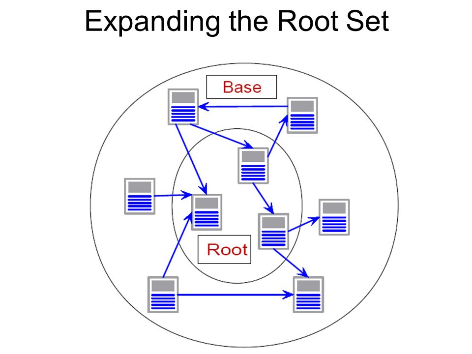 Expanding the Root Set
