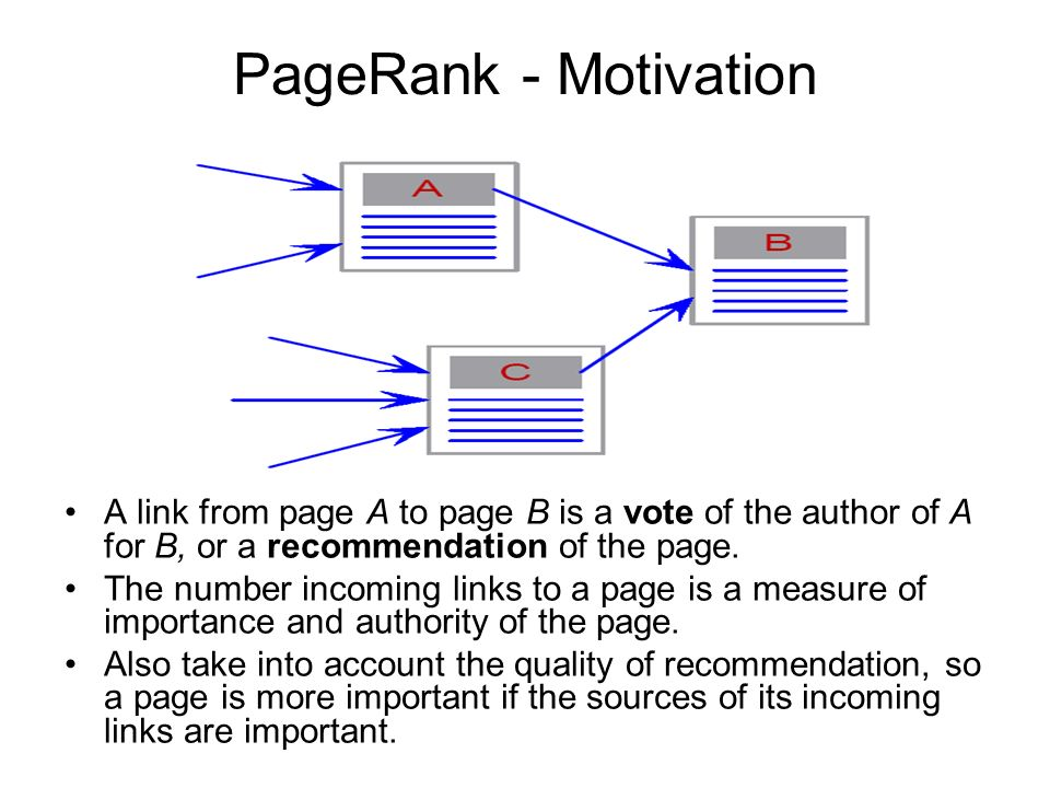 PageRank - Motivation A link from page A to page B is a vote of the author of A for B, or a recommendation of the page.