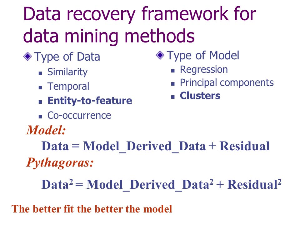 Data recovery framework for data mining methods Type of Data Similarity Temporal Entity-to-feature Co-occurrence Type of Model Regression Principal components Clusters Model: Data = Model_Derived_Data + Residual Pythagoras: Data 2 = Model_Derived_Data 2 + Residual 2 The better fit the better the model