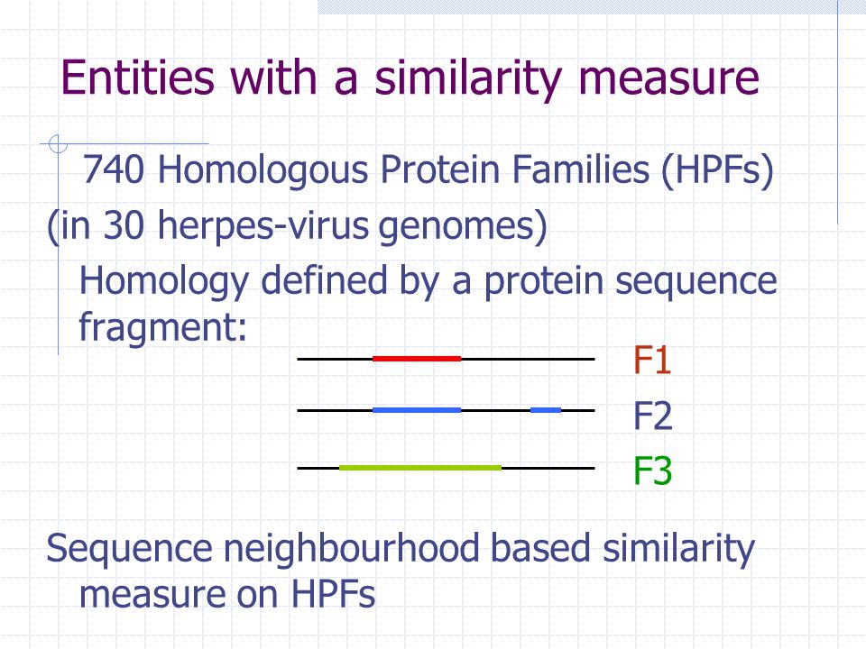 Entities with a similarity measure 740 Homologous Protein Families (HPFs) (in 30 herpes-virus genomes) Homology defined by a protein sequence fragment: Sequence neighbourhood based similarity measure on HPFs F1 F2 F3