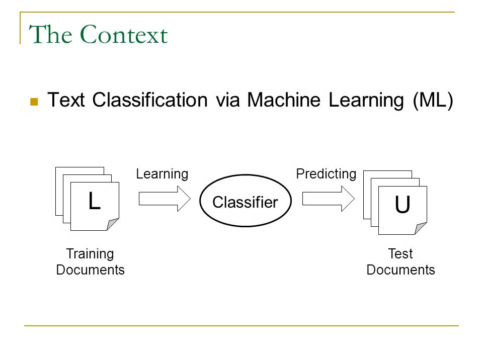 The Context Text Classification via Machine Learning (ML) L Classifier U LearningPredicting Training Documents Test Documents