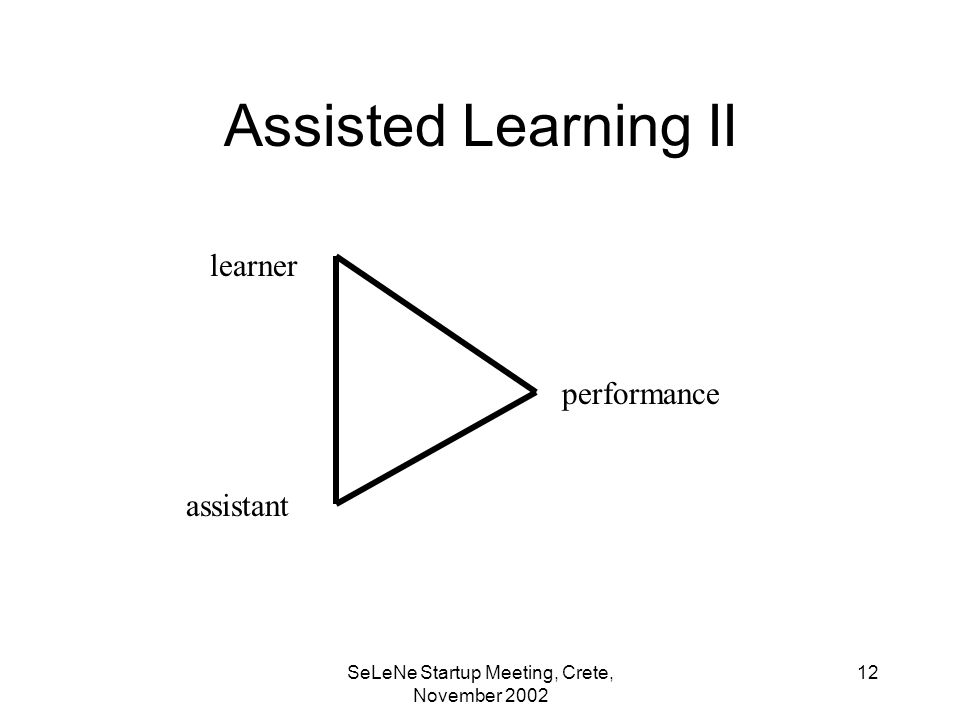 SeLeNe Startup Meeting, Crete, November Assisted Learning II learner assistant performance