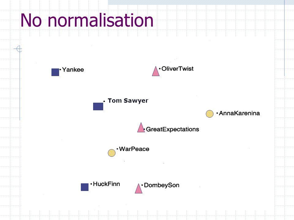 No normalisation Tom Sawyer