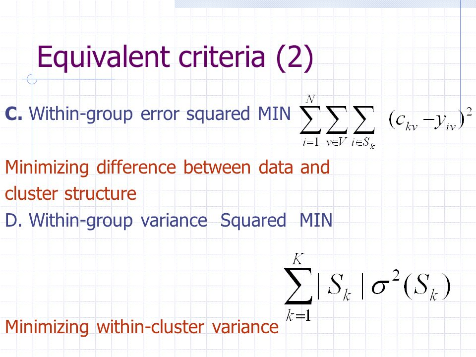 Equivalent criteria (2) C. Within-group error squared MIN Minimizing difference between data and cluster structure D. Within-group variance Squared MI