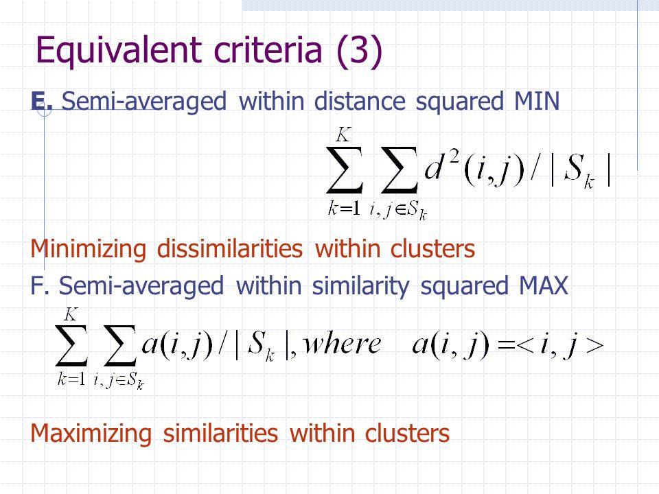 Equivalent criteria (3) E. Semi-averaged within distance squared MIN Minimizing dissimilarities within clusters F. Semi-averaged within similarity squ