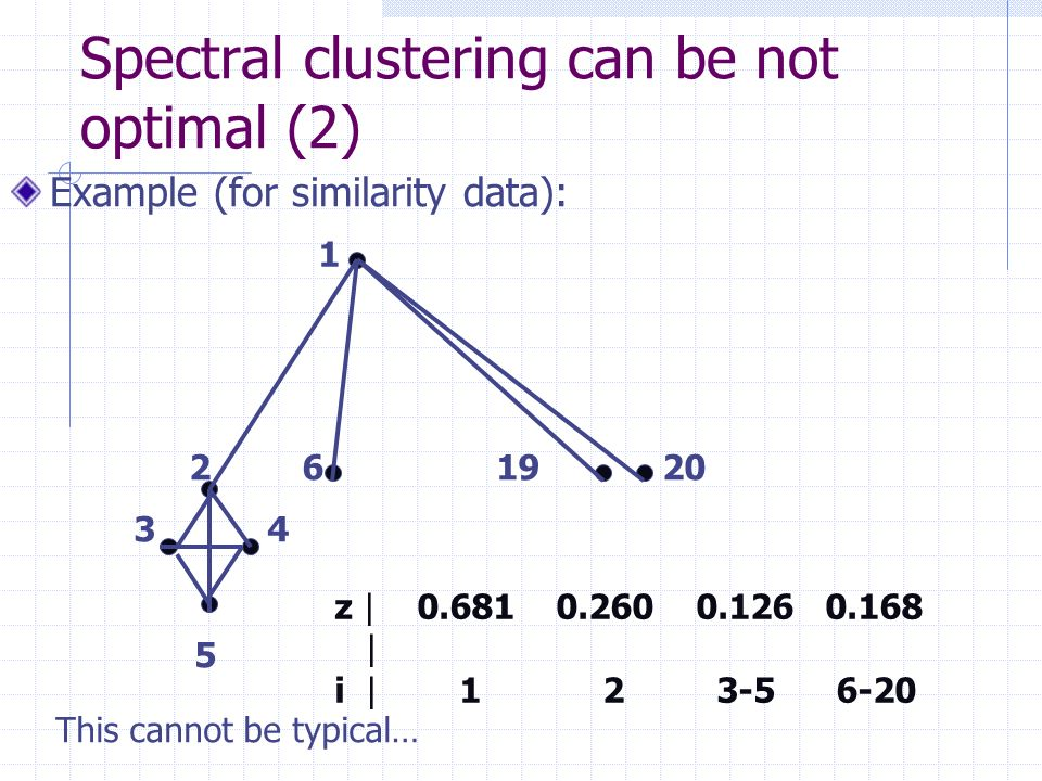 Spectral clustering can be not optimal (2) Example (for similarity data): 2 6 19 20 3 4 5 1 z | 0.681 0.260 0.126 0.168 | i | 1 2 3-5 6-20 This cannot