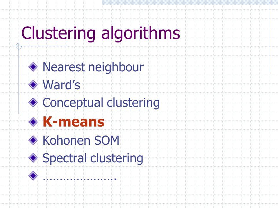 Clustering algorithms Nearest neighbour Wards Conceptual clustering K-means Kohonen SOM Spectral clustering ………………….