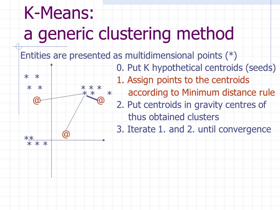 K-Means: a generic clustering method Entities are presented as multidimensional points (*) 0. Put K hypothetical centroids (seeds) 1. Assign points to