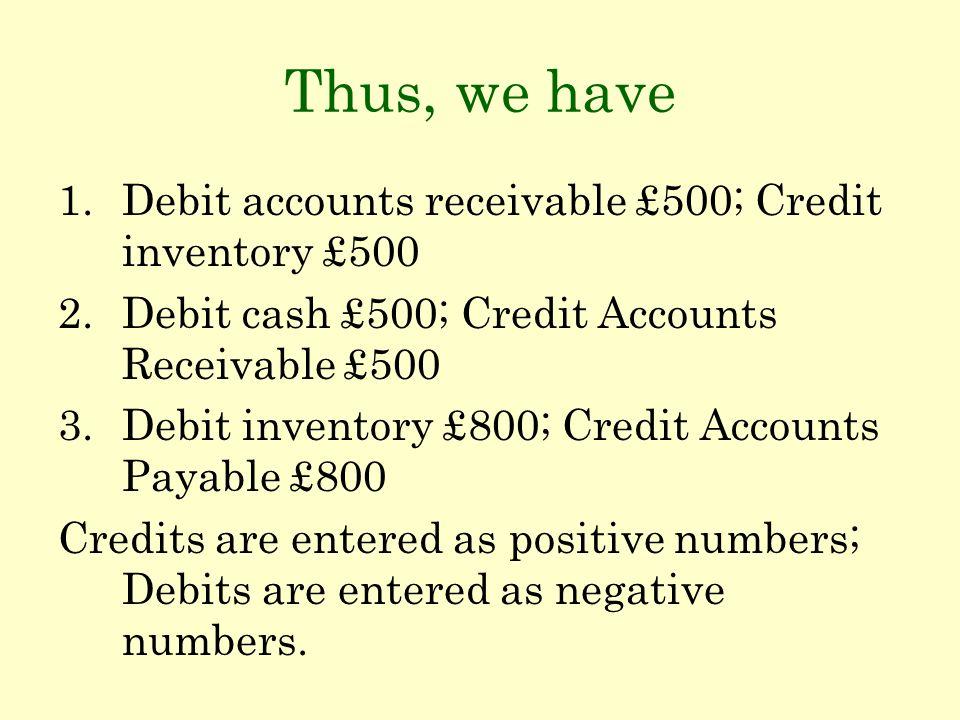 Thus, we have 1.Debit accounts receivable £500; Credit inventory £500 2.Debit cash £500; Credit Accounts Receivable £500 3.Debit inventory £800; Credi