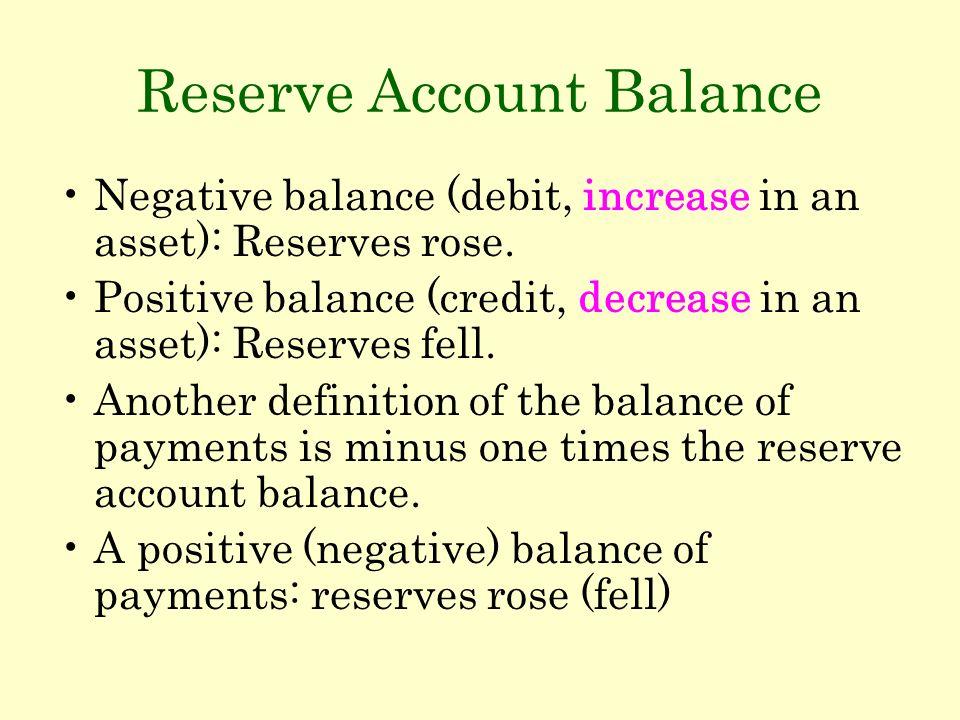 Reserve Account Balance Negative balance (debit, increase in an asset): Reserves rose. Positive balance (credit, decrease in an asset): Reserves fell.