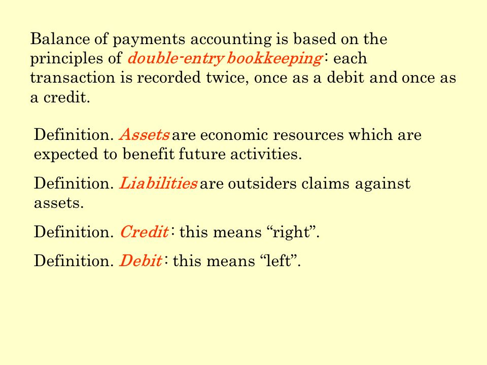 Balance of payments accounting is based on the principles of double-entry bookkeeping : each transaction is recorded twice, once as a debit and once a