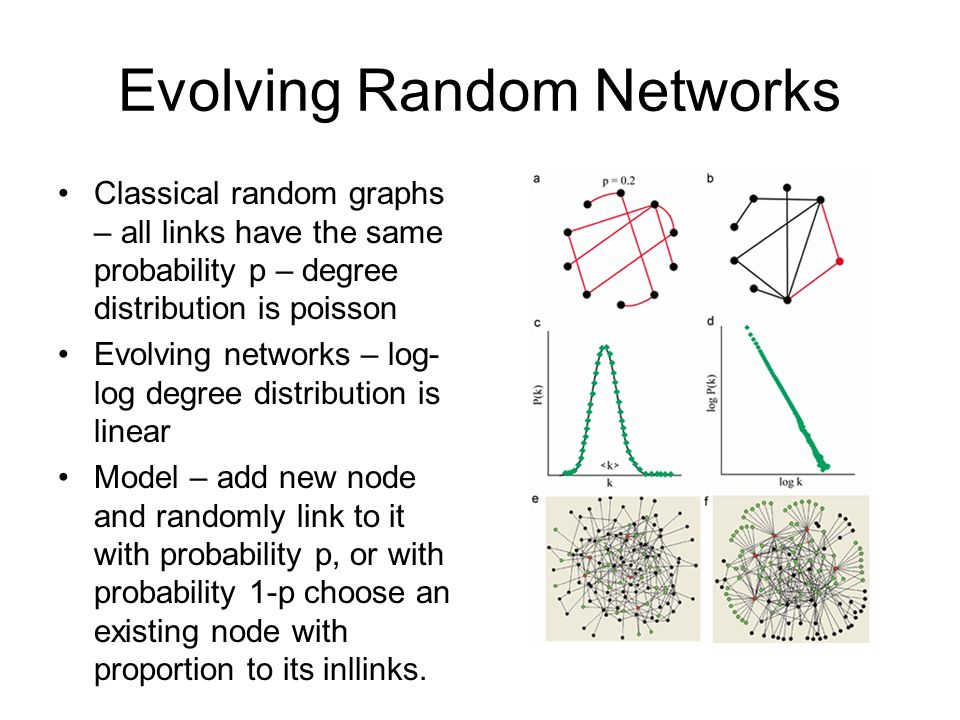 Evolving Random Networks Classical random graphs – all links have the same probability p – degree distribution is poisson Evolving networks – log- log degree distribution is linear Model – add new node and randomly link to it with probability p, or with probability 1-p choose an existing node with proportion to its inllinks.