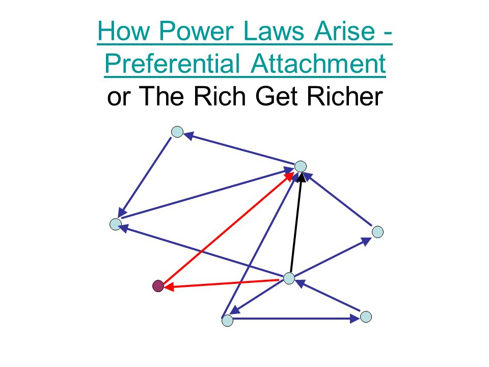 How Power Laws Arise - Preferential Attachment How Power Laws Arise - Preferential Attachment or The Rich Get Richer