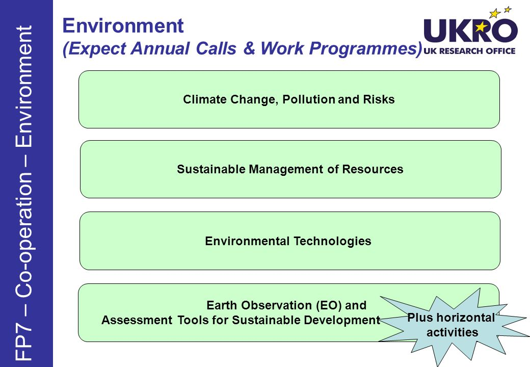 Environment (Expect Annual Calls & Work Programmes) FP7 – Co-operation – Environment Climate Change, Pollution and Risks Sustainable Management of Res