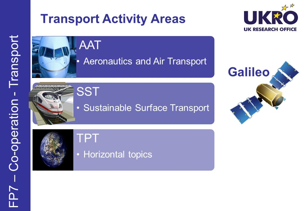 Transport Activity Areas Ga FP7 – Co-operation - Transport AAT Aeronautics and Air Transport SST Sustainable Surface Transport TPT Horizontal topics G