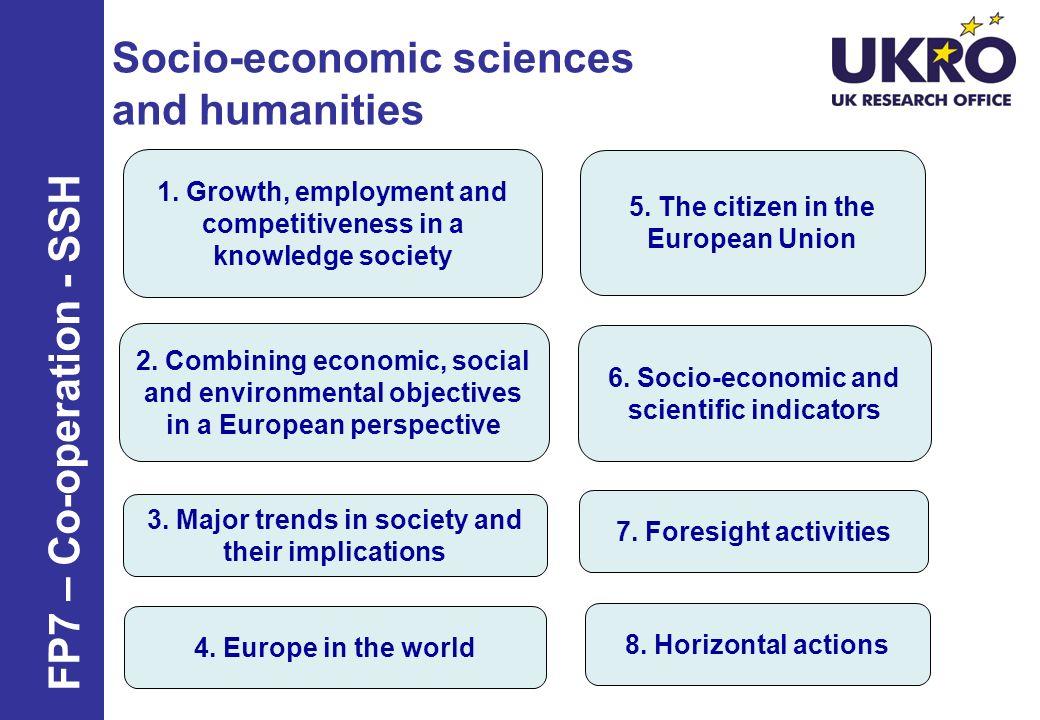 Socio-economic sciences and humanities 6. Socio-economic and scientific indicators 5.