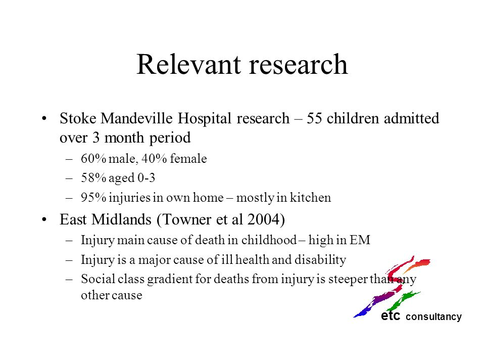 etc consultancy Relevant research Stoke Mandeville Hospital research – 55 children admitted over 3 month period –60% male, 40% female –58% aged 0-3 –9