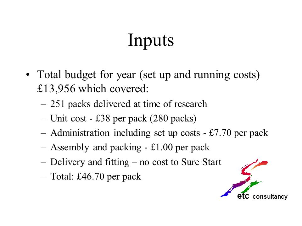etc consultancy Inputs Total budget for year (set up and running costs) £13,956 which covered: –251 packs delivered at time of research –Unit cost - £
