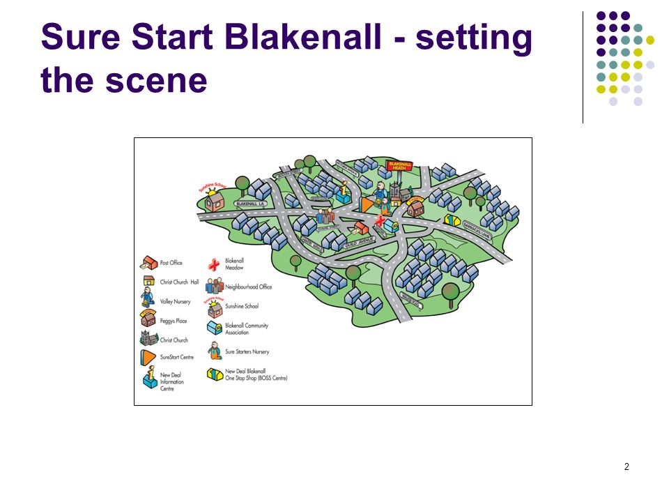 2 Sure Start Blakenall - setting the scene