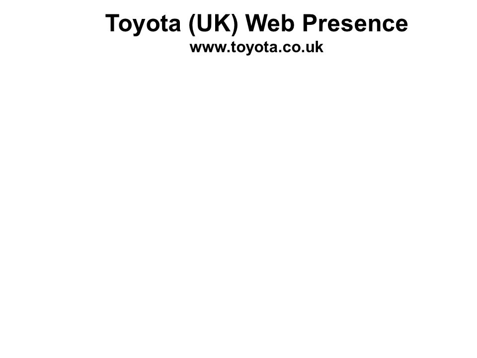 Toyota (UK) Web Presence www.toyota.co.uk