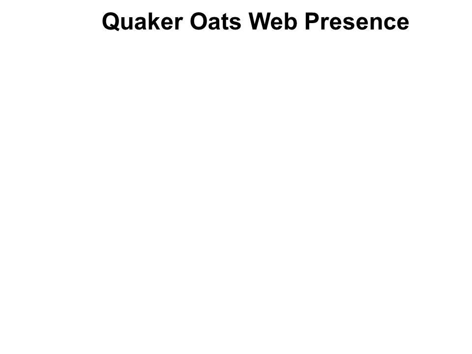 Quaker Oats Web Presence