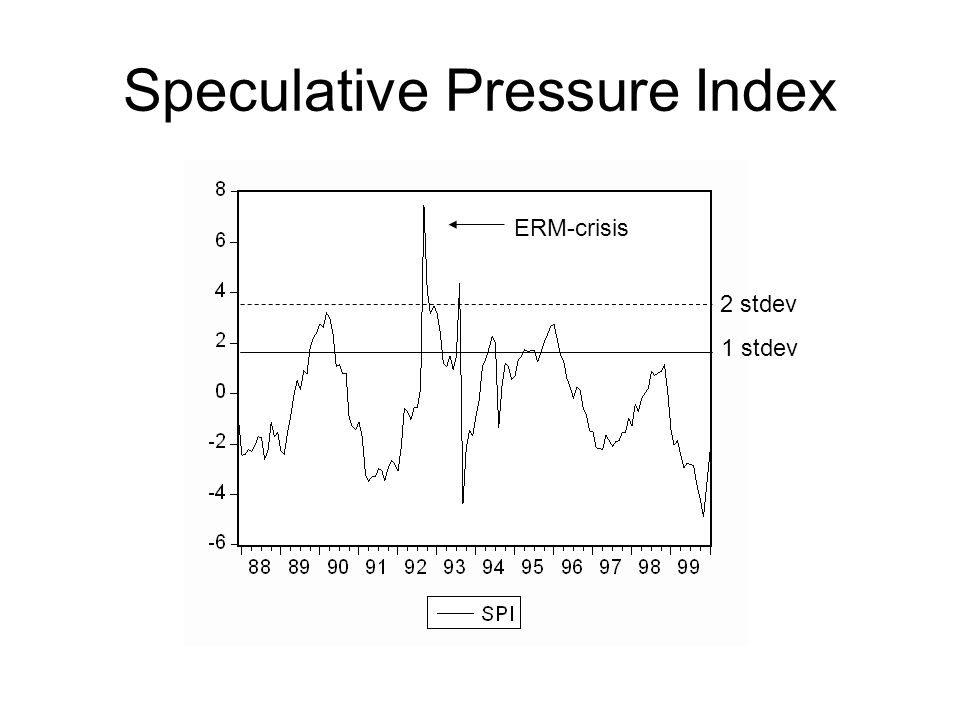 Speculative Pressure Index 2 stdev 1 stdev ERM-crisis