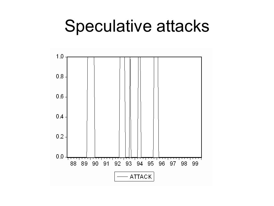 Speculative attacks