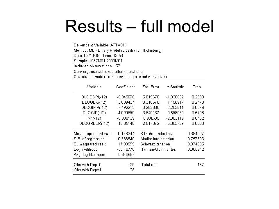 Results – full model