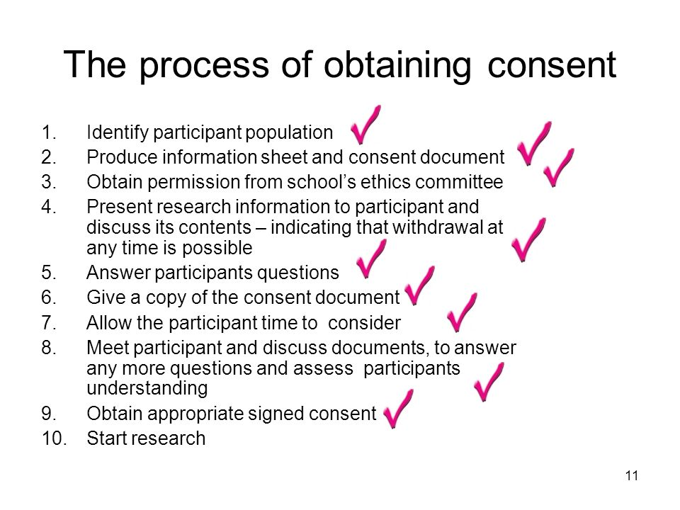 The process of obtaining consent 1.Identify participant population 2.Produce information sheet and consent document 3.Obtain permission from schools e
