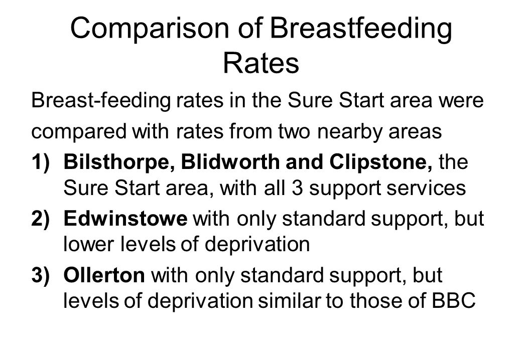 Comparison of Breastfeeding Rates Breast-feeding rates in the Sure Start area were compared with rates from two nearby areas 1)Bilsthorpe, Blidworth a
