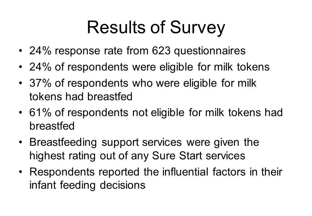 Results of Survey 24% response rate from 623 questionnaires 24% of respondents were eligible for milk tokens 37% of respondents who were eligible for