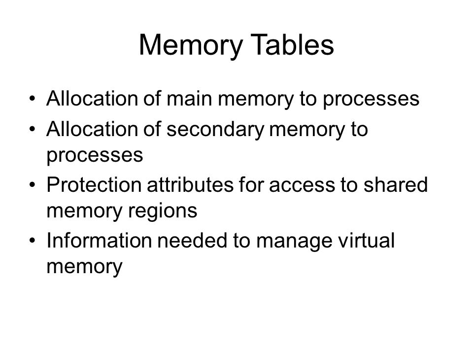 Memory Tables Allocation of main memory to processes Allocation of secondary memory to processes Protection attributes for access to shared memory reg