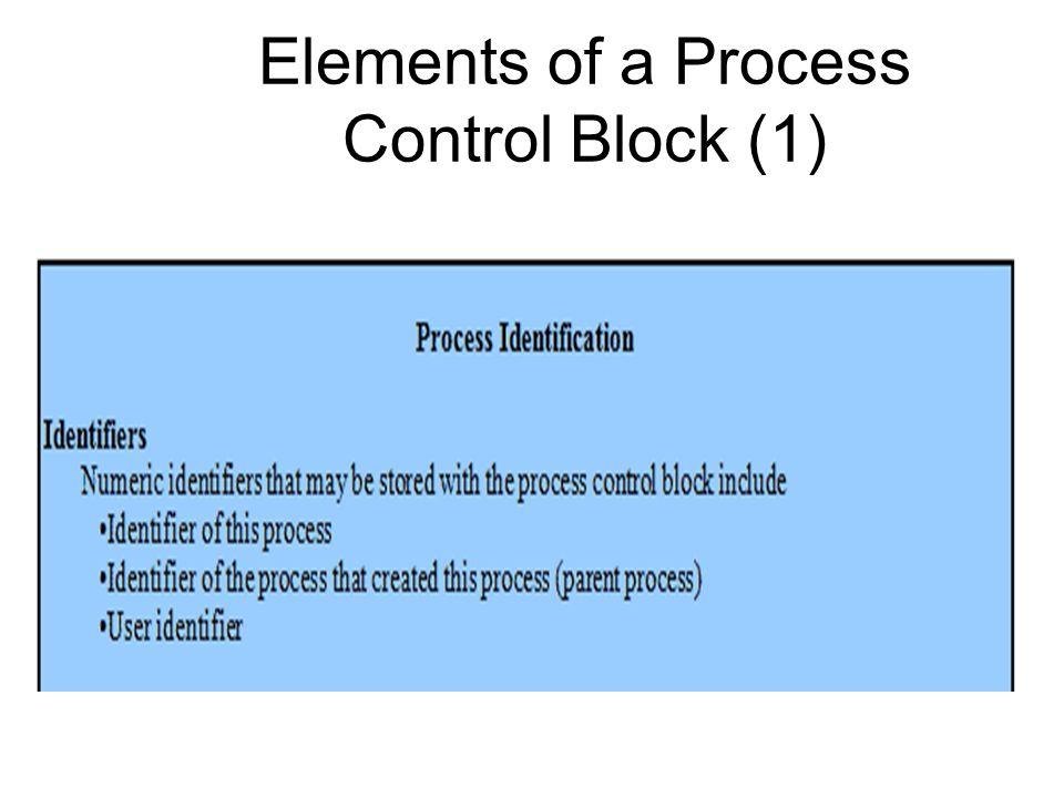 Elements of a Process Control Block (1)