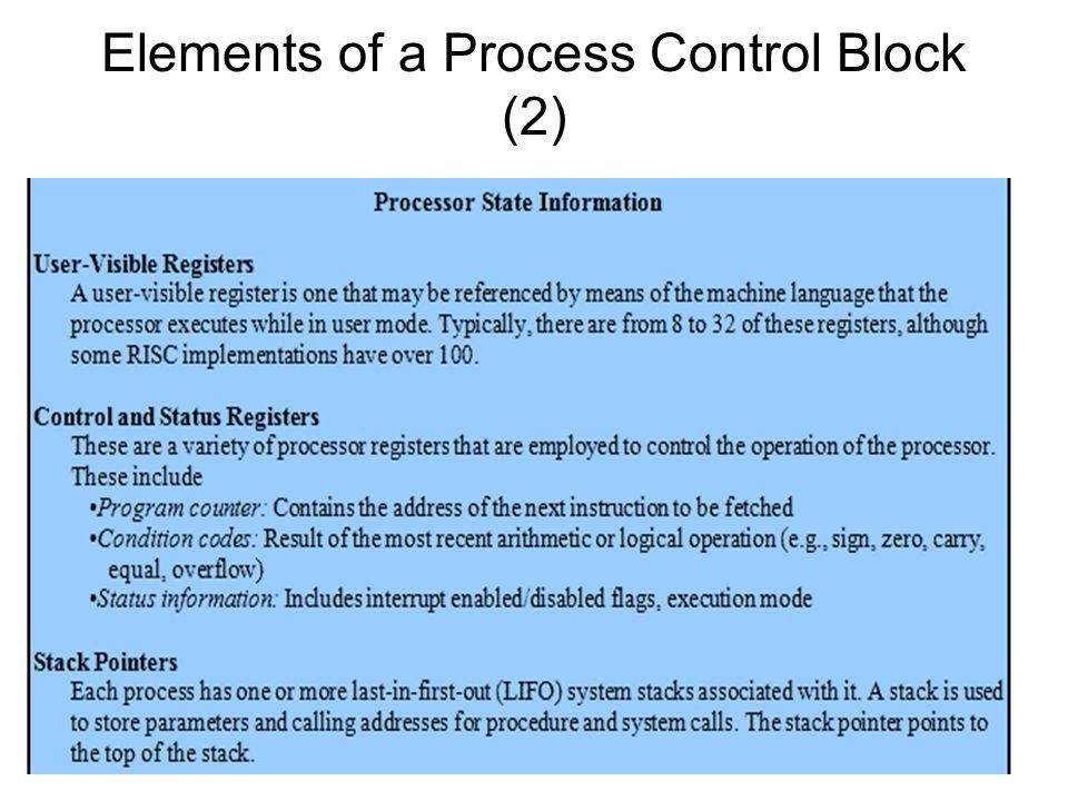 Elements of a Process Control Block (2)