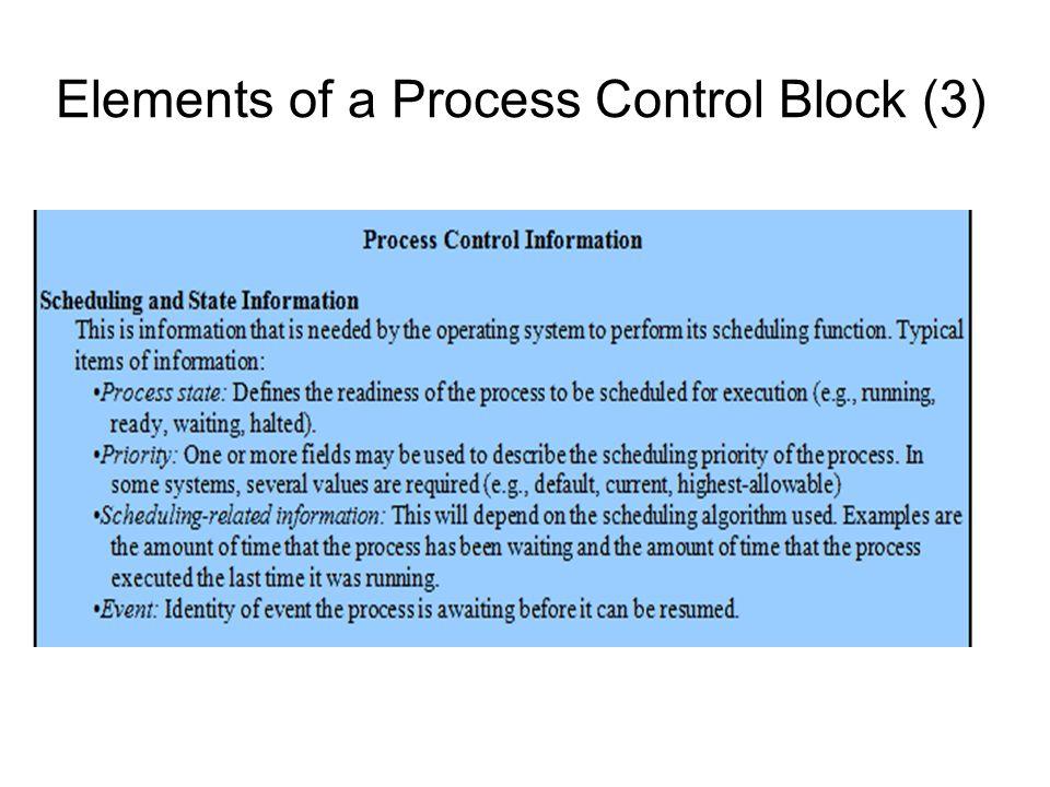 Elements of a Process Control Block (3)