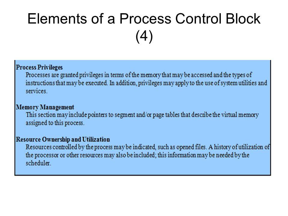 Elements of a Process Control Block (4)