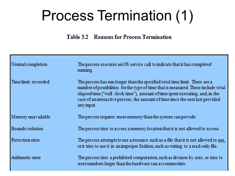 Process Termination (1)