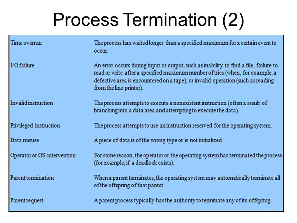 Process Termination (2)