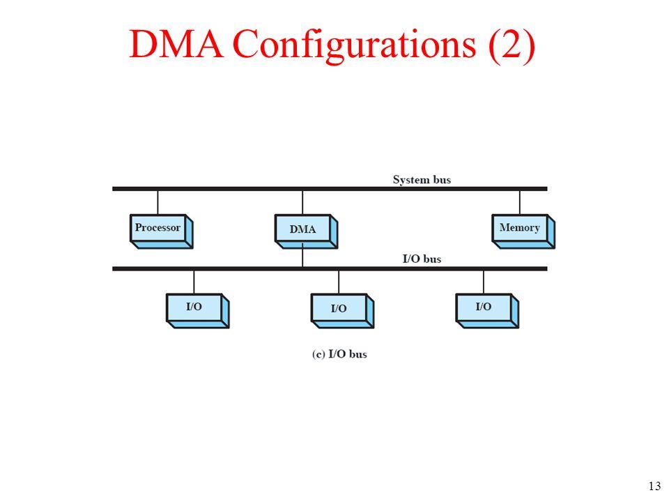 13 DMA Configurations (2)