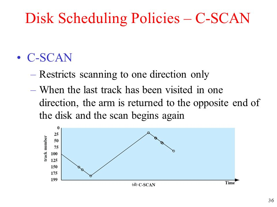 36 Disk Scheduling Policies – C-SCAN C-SCAN –Restricts scanning to one direction only –When the last track has been visited in one direction, the arm is returned to the opposite end of the disk and the scan begins again