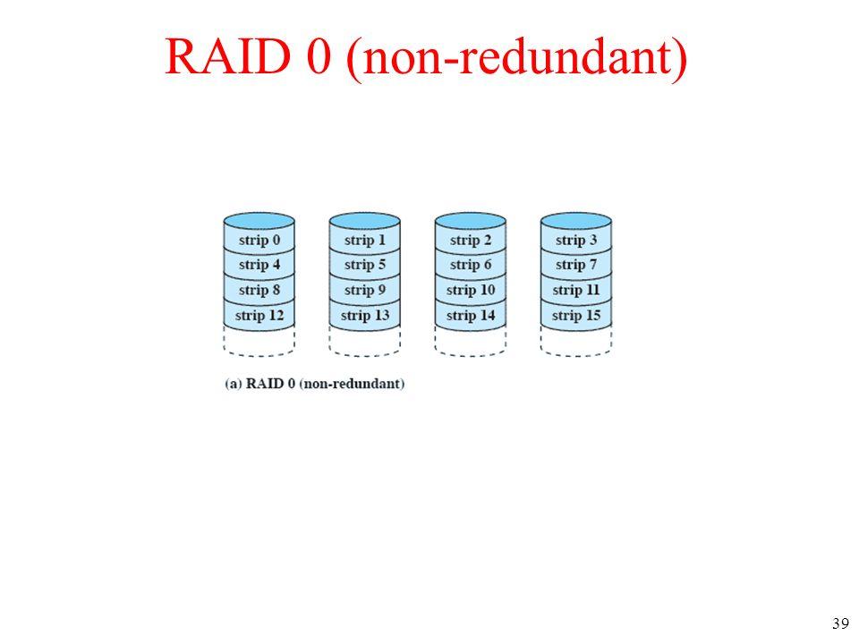 39 RAID 0 (non-redundant)