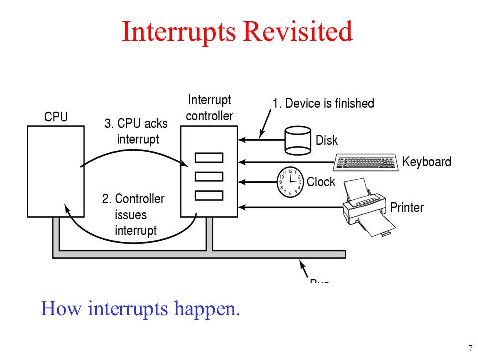 7 Interrupts Revisited How interrupts happen.