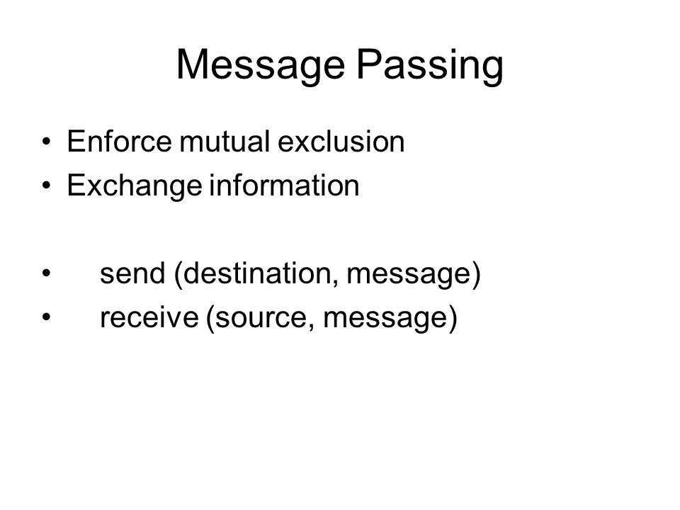 Message Passing Enforce mutual exclusion Exchange information send (destination, message) receive (source, message)