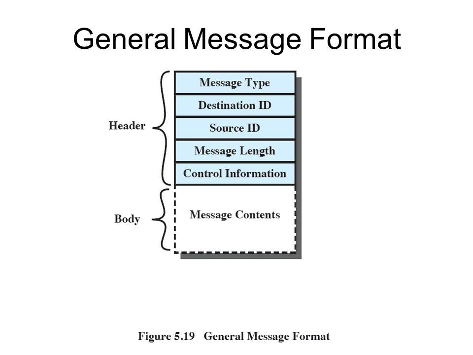 General Message Format