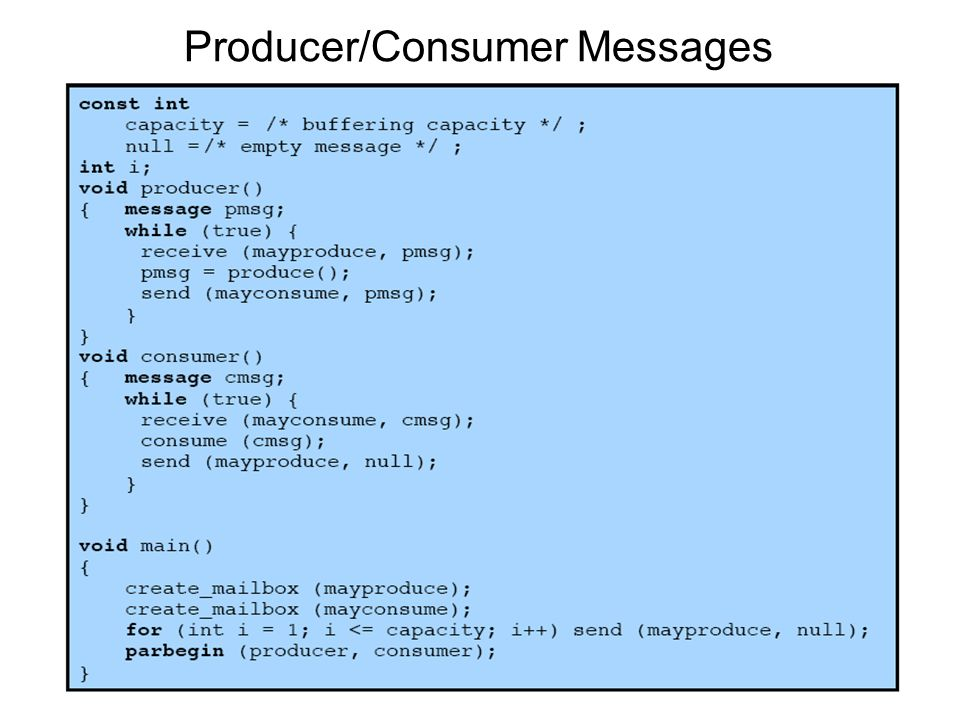 Producer/Consumer Messages