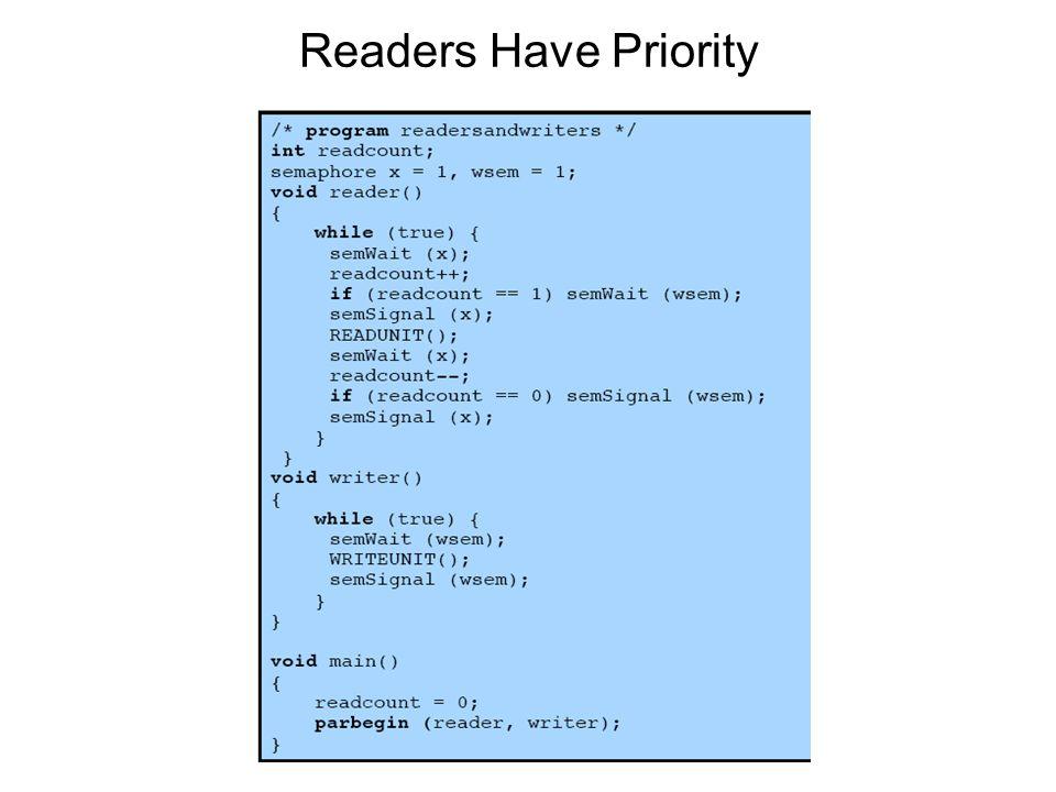 Readers Have Priority