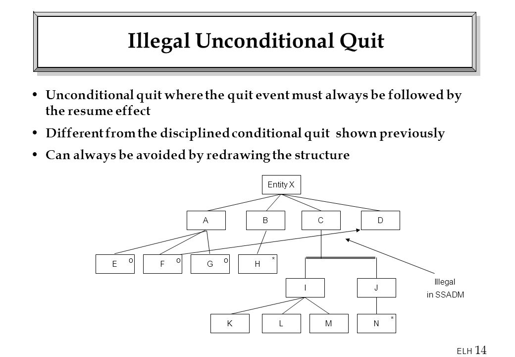 ELH 14 Illegal Unconditional Quit Unconditional quit where the quit event must always be followed by the resume effect Different from the disciplined
