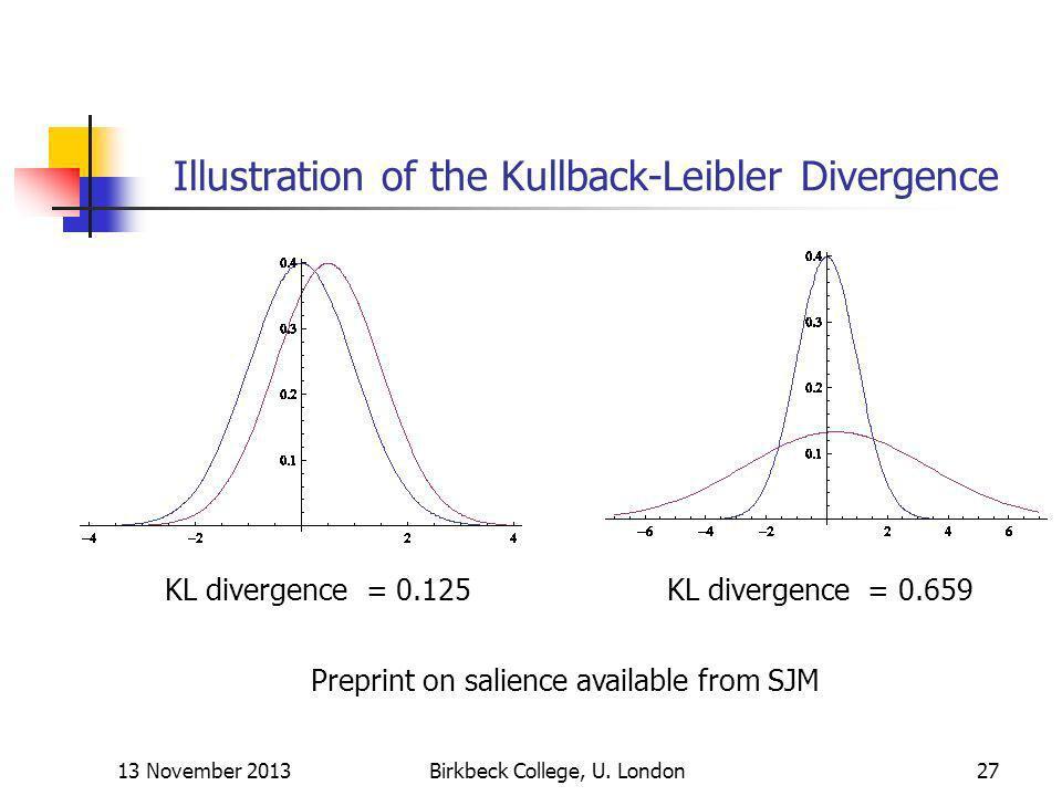 Illustration of the Kullback-Leibler Divergence KL divergence = 0.125 13 November 2013Birkbeck College, U. London27 KL divergence = 0.659 Preprint on