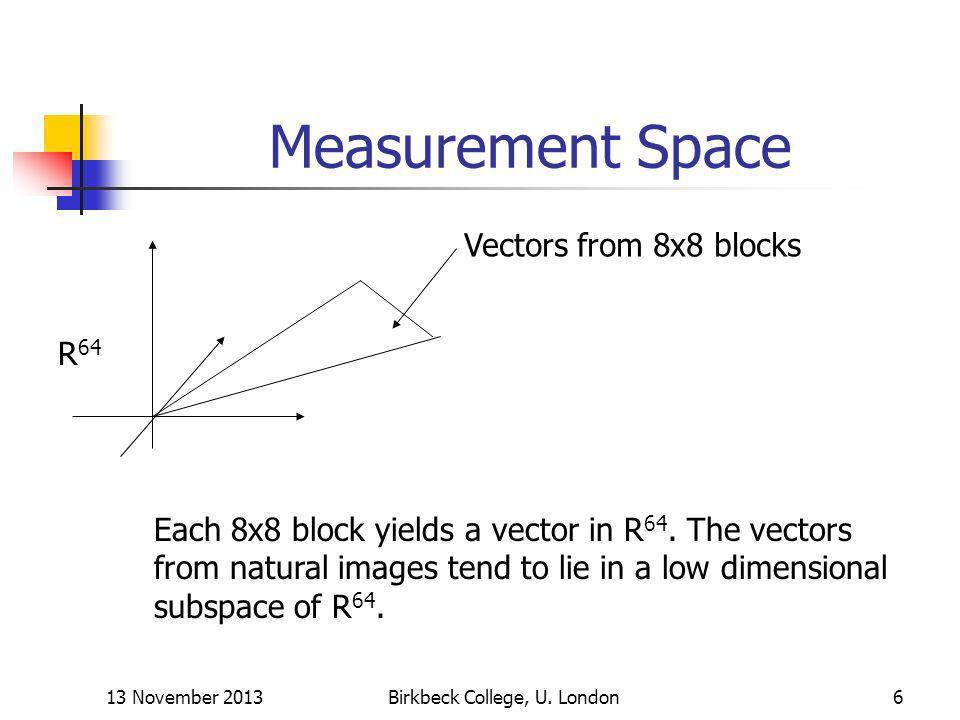 Illustration of the Kullback-Leibler Divergence KL divergence = 0.125 13 November 2013Birkbeck College, U.